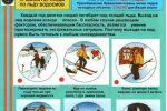 Подробнее: Информация о безопасном поведении на водных...